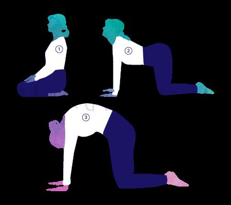 Posizione Yoga Marjariasana