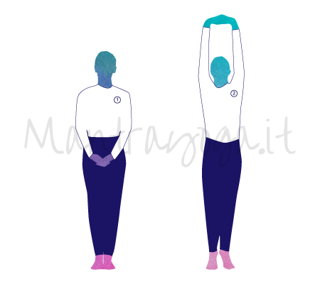 Asana Yoga Tadasana (posizione della palma o della montagna)