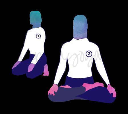 Asana Yoga Sukhasana