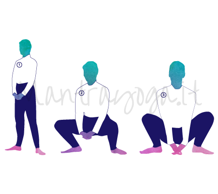 Utthanasana (posizione accovacciata e sollevata)