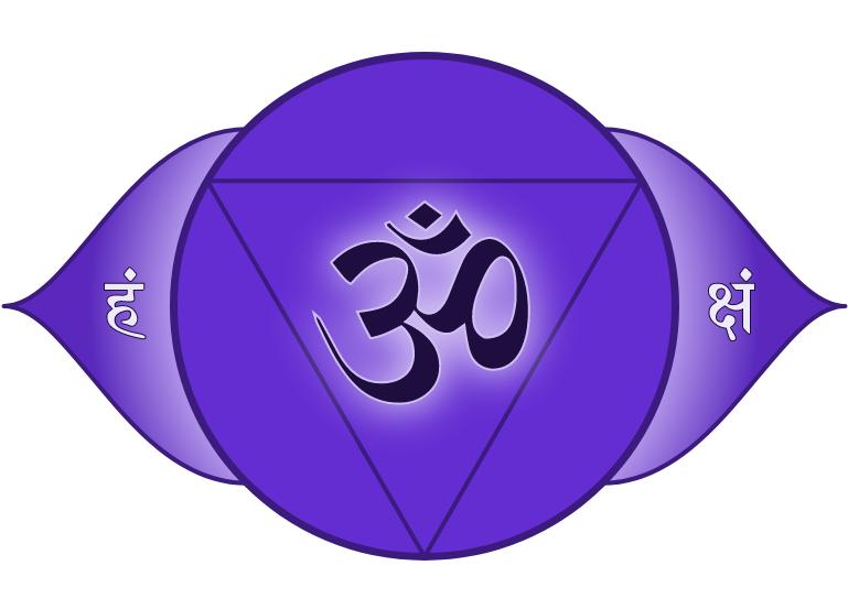Ajna Chakra, il terzo occhio