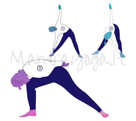 Trikonasana (posizione del triangolo)