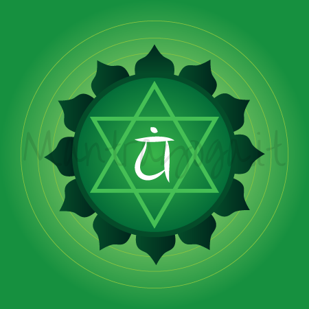 Asana Yoga per il quarto Chakra
