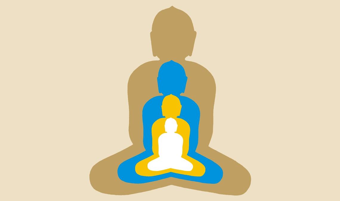 Karma Yoga