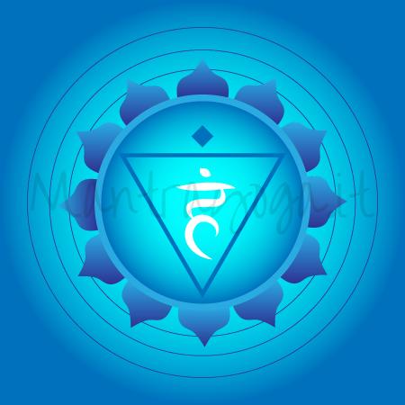 Asana Yoga per il quinto Chakra